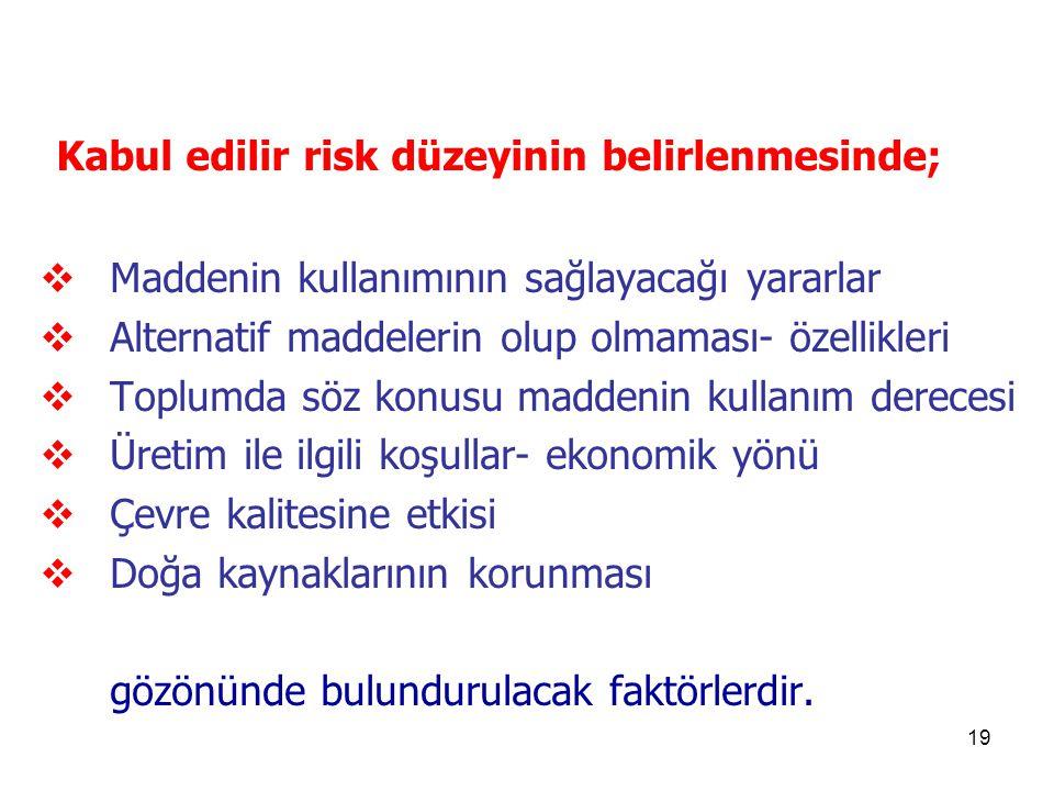 19 Kabul edilir risk düzeyinin belirlenmesinde;  Maddenin kullanımının sağlayacağı yararlar  Alternatif maddelerin olup olmaması- özellikleri  Topl