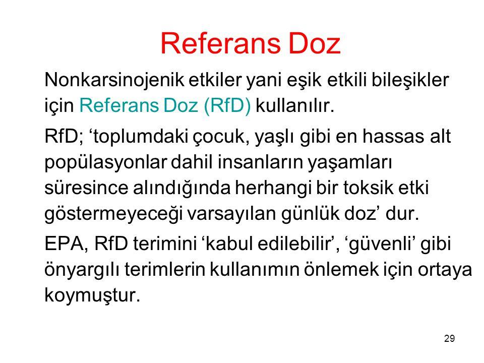 29 Referans Doz Nonkarsinojenik etkiler yani eşik etkili bileşikler için Referans Doz (RfD) kullanılır.