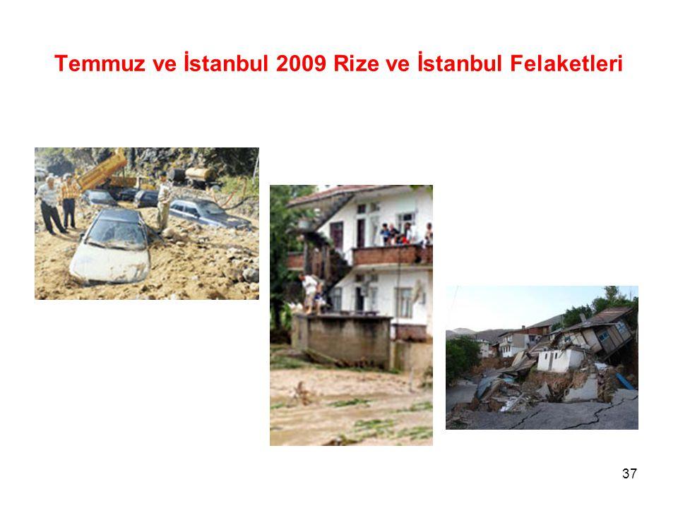 37 Temmuz ve İstanbul 2009 Rize ve İstanbul Felaketleri