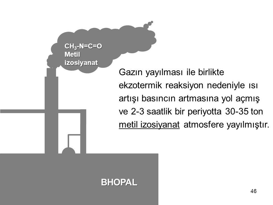46 CH 3 -N=C=O Metil izosiyanat BHOPAL Gazın yayılması ile birlikte ekzotermik reaksiyon nedeniyle ısı artışı basıncın artmasına yol açmış ve 2-3 saatlik bir periyotta 30-35 ton metil izosiyanat atmosfere yayılmıştır.