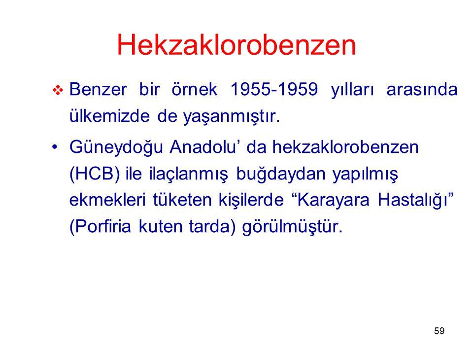59 Hekzaklorobenzen  Benzer bir örnek 1955-1959 yılları arasında ülkemizde de yaşanmıştır. Güneydoğu Anadolu' da hekzaklorobenzen (HCB) ile ilaçlanmı
