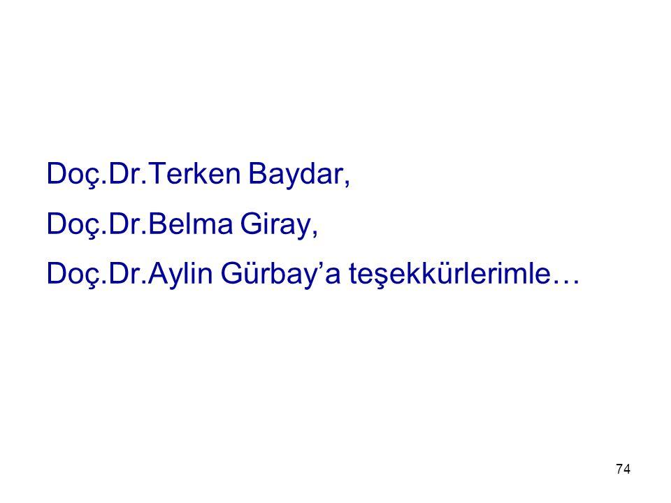 74 Doç.Dr.Terken Baydar, Doç.Dr.Belma Giray, Doç.Dr.Aylin Gürbay'a teşekkürlerimle…