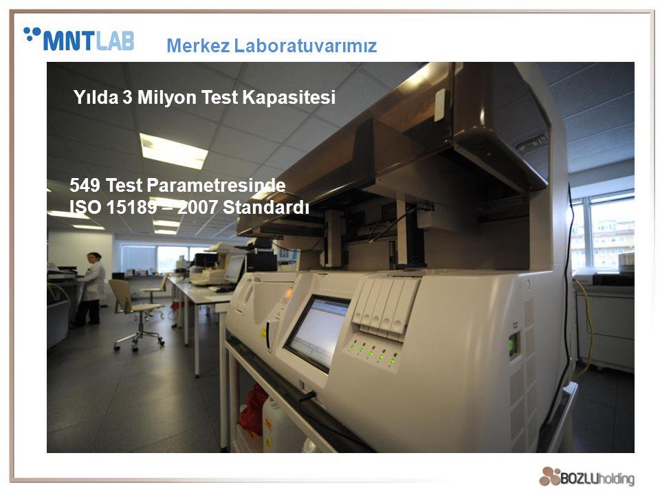 Yılda 3 Milyon Test Kapasitesi 549 Test Parametresinde ISO 15189 – 2007 Standardı
