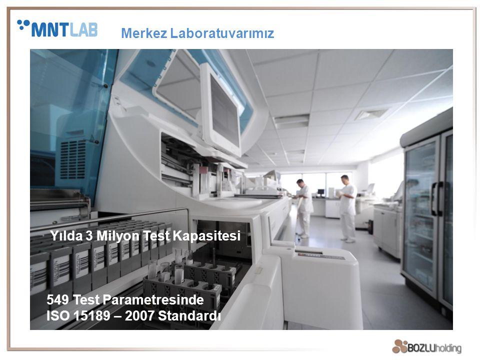 Merkez Laboratuvarımız Yılda 3 Milyon Test Kapasitesi 549 Test Parametresinde ISO 15189 – 2007 Standardı