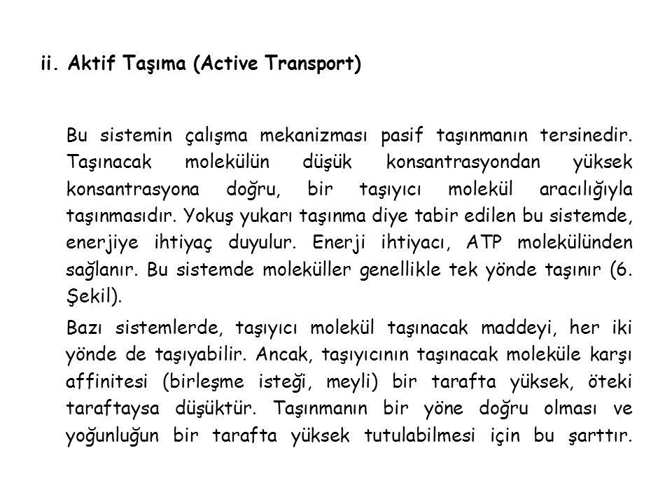 ii.Aktif Taşıma (Active Transport) Bu sistemin çalışma mekanizması pasif taşınmanın tersinedir.