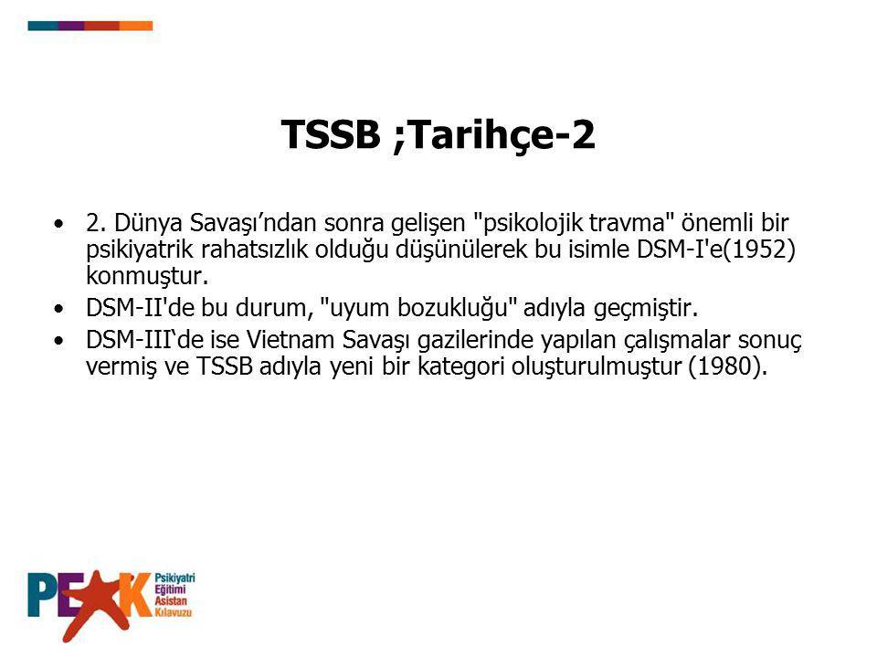 TSSB ;Tarihçe-2 2. Dünya Savaşı'ndan sonra gelişen
