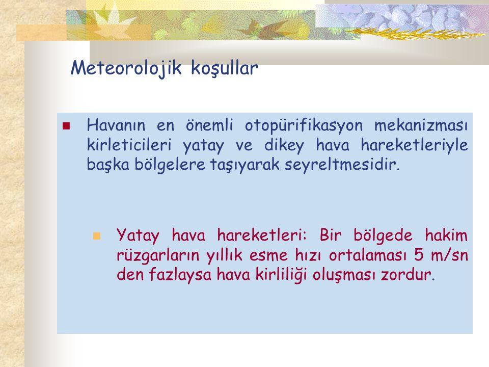 Meteorolojik koşullar Havanın en önemli otopürifikasyon mekanizması kirleticileri yatay ve dikey hava hareketleriyle başka bölgelere taşıyarak seyrelt