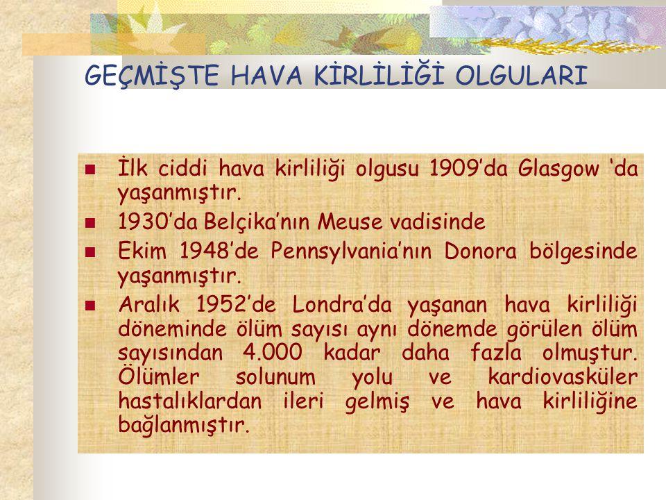 TÜRKİYE' DE HAVA KİRLİLİĞİ 1960'lı yıllarda Ankara'da oluşan yoğun hava kirliliği ile Türkiye'de gündeme gelmiştir.
