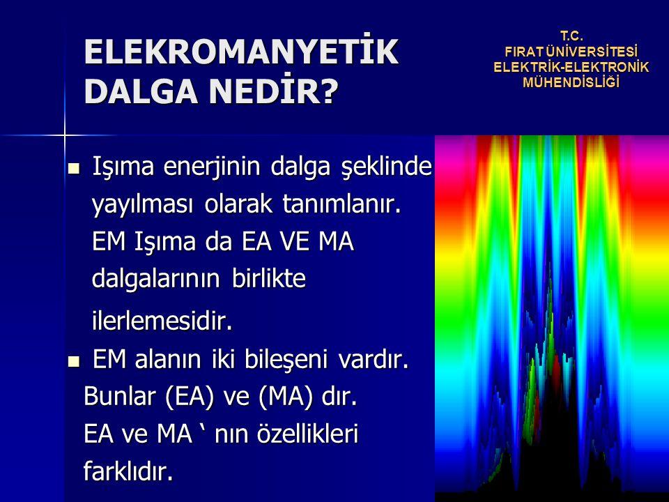 Işıma enerjinin dalga şeklinde Işıma enerjinin dalga şeklinde yayılması olarak tanımlanır.