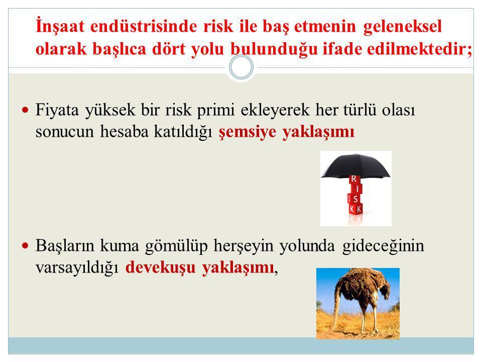 İnşaat endüstrisinde risk ile baş etmenin geleneksel olarak başlıca dört yolu bulunduğu ifade edilmektedir; Fiyata yüksek bir risk primi ekleyerek her