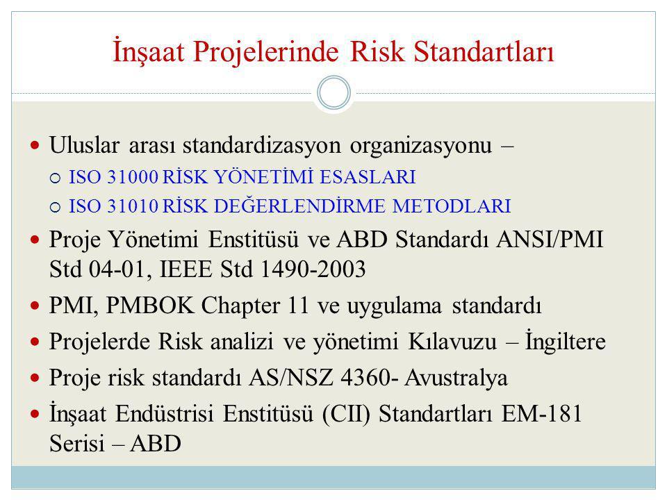 İnşaat Projelerinde Risk Standartları Uluslar arası standardizasyon organizasyonu –  ISO 31000 RİSK YÖNETİMİ ESASLARI  ISO 31010 RİSK DEĞERLENDİRME