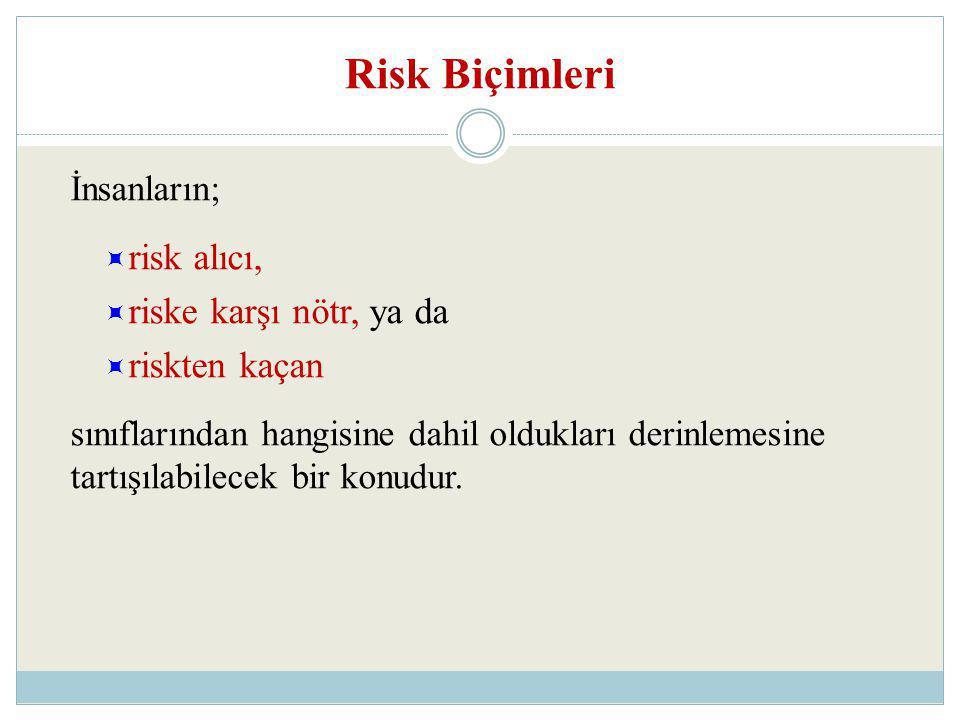 Risk Biçimleri İnsanların;  risk alıcı,  riske karşı nötr, ya da  riskten kaçan sınıflarından hangisine dahil oldukları derinlemesine tartışılabile