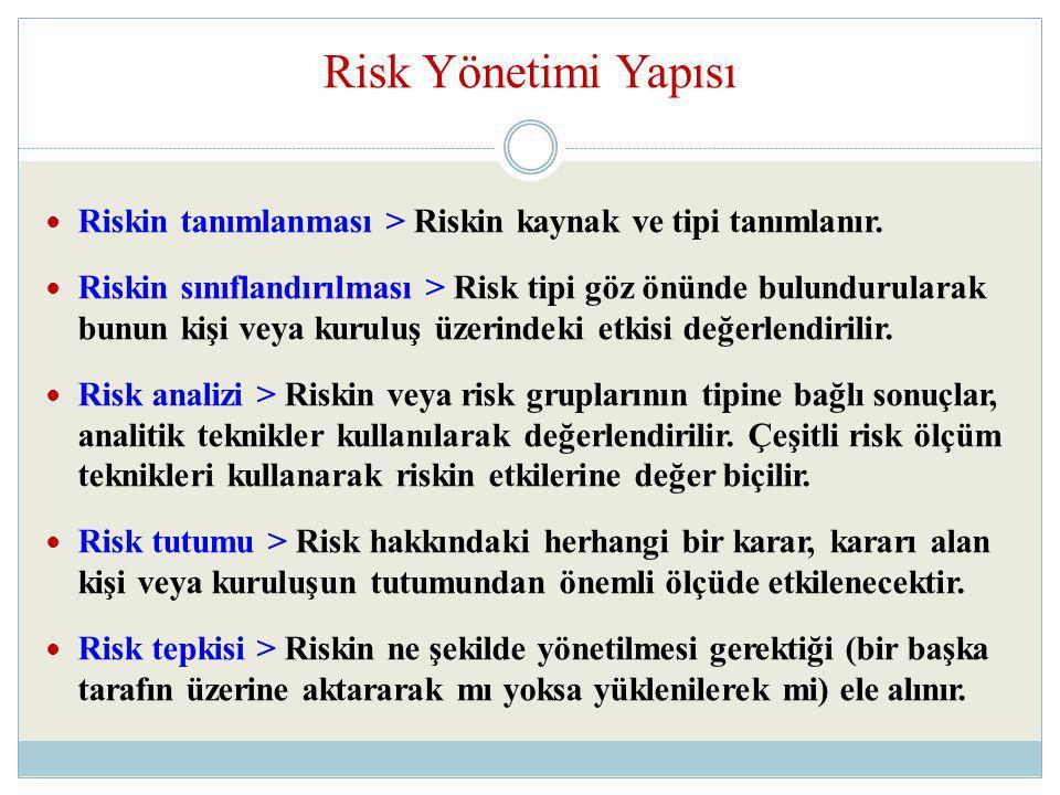 Riskin tanımlanması > Riskin kaynak ve tipi tanımlanır. Riskin sınıflandırılması > Risk tipi göz önünde bulundurularak bunun kişi veya kuruluş üzerind