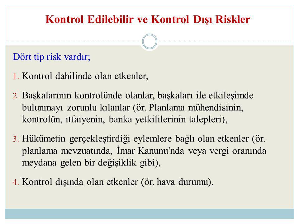 Kontrol Edilebilir ve Kontrol Dışı Riskler Dört tip risk vardır; 1. Kontrol dahilinde olan etkenler, 2. Başkalarının kontrolünde olanlar, başkaları il