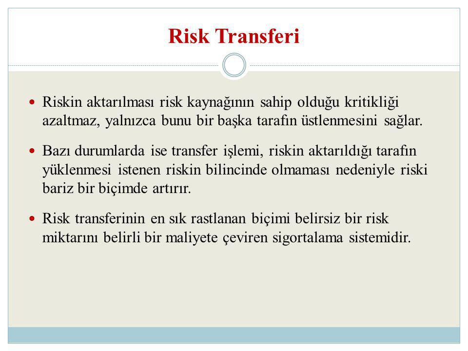 Risk Transferi Riskin aktarılması risk kaynağının sahip olduğu kritikliği azaltmaz, yalnızca bunu bir başka tarafın üstlenmesini sağlar. Bazı durumlar