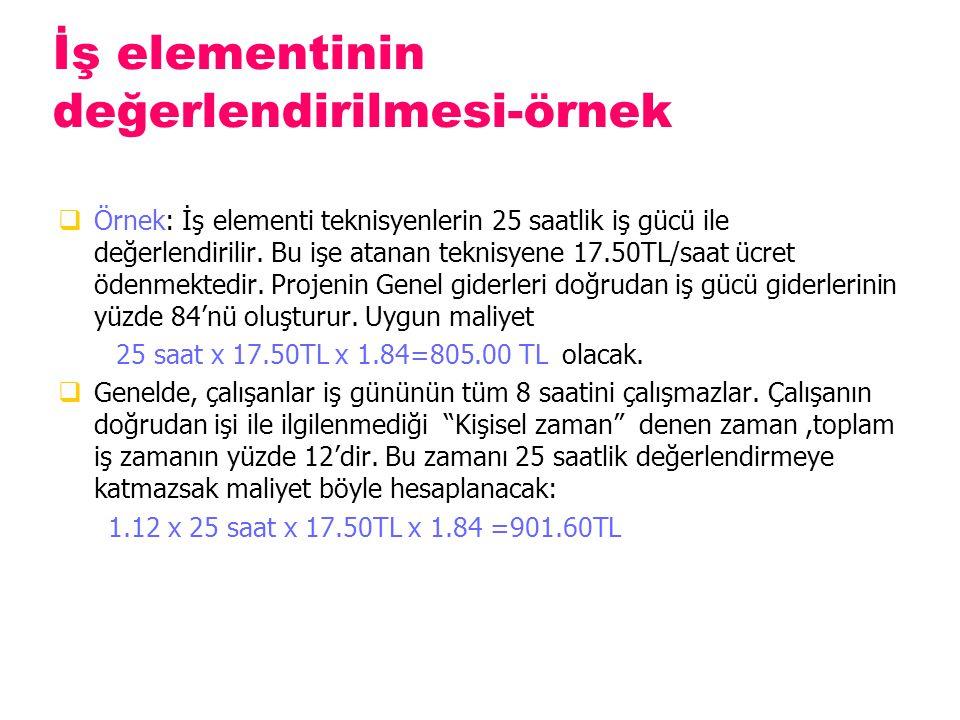 İş elementinin değerlendirilmesi-örnek  Örnek: İş elementi teknisyenlerin 25 saatlik iş gücü ile değerlendirilir. Bu işe atanan teknisyene 17.50TL/sa