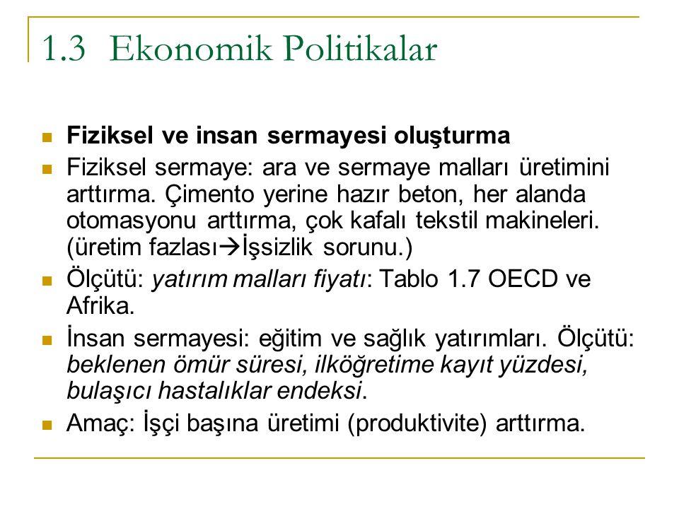 1.3Ekonomik Politikalar Fiziksel ve insan sermayesi oluşturma Fiziksel sermaye: ara ve sermaye malları üretimini arttırma.