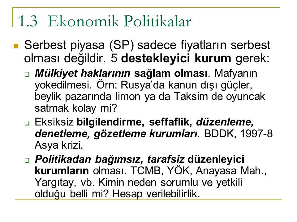1.3Ekonomik Politikalar Serbest piyasa (SP) sadece fiyatların serbest olması değildir. 5 destekleyici kurum gerek:  Mülkiyet haklarının sağlam olması