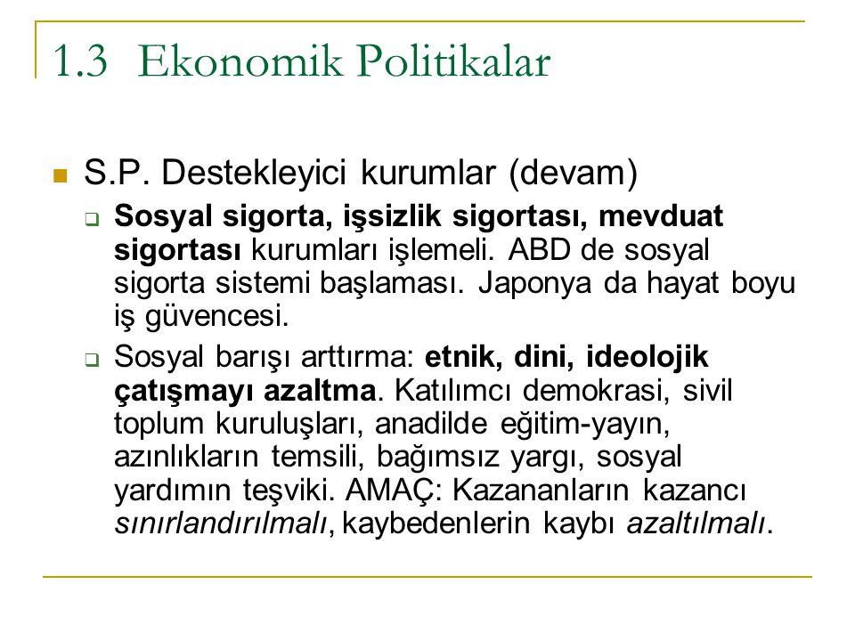 1.3Ekonomik Politikalar S.P.