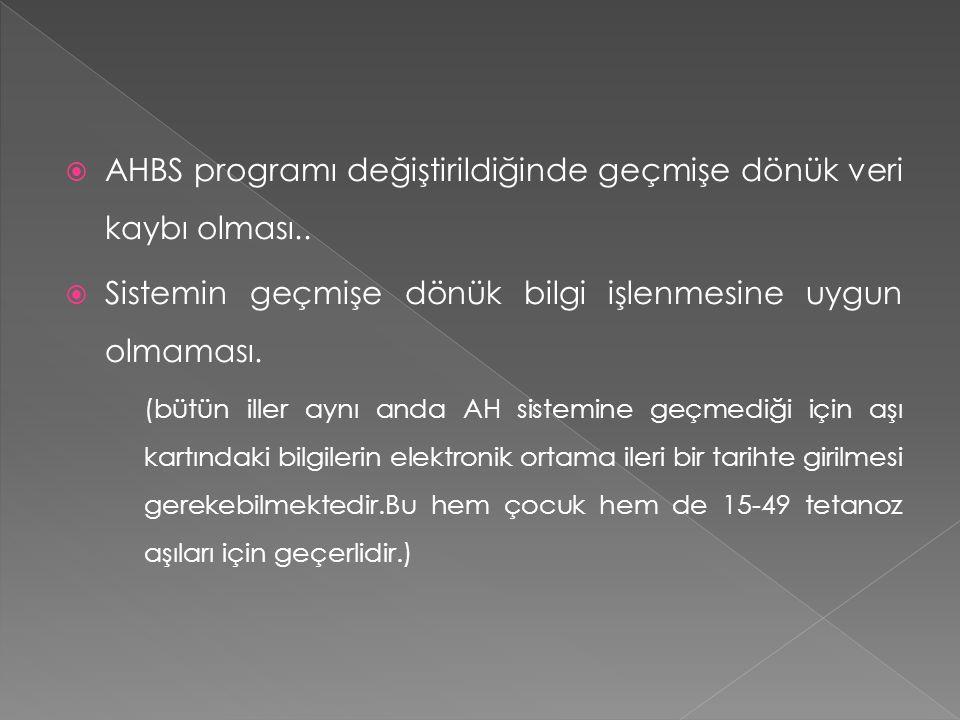  AHBS programı değiştirildiğinde geçmişe dönük veri kaybı olması..