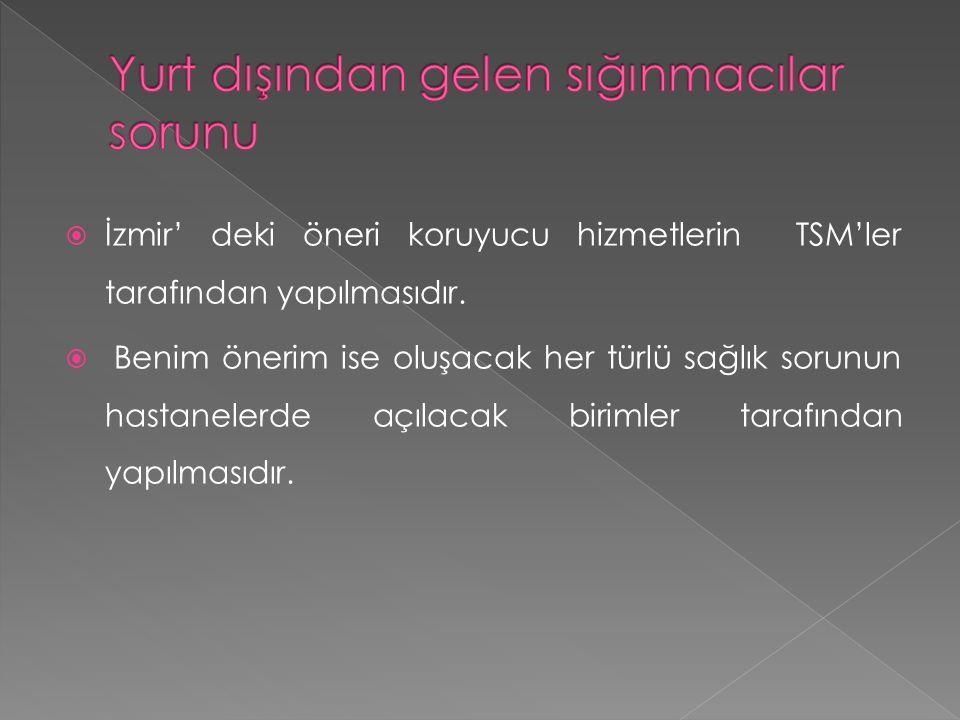  İzmir' deki öneri koruyucu hizmetlerin TSM'ler tarafından yapılmasıdır.
