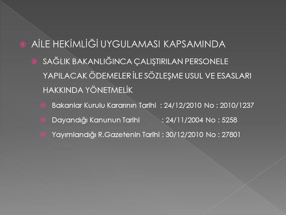  AİLE HEKİMLİĞİ UYGULAMASI KAPSAMINDA  SAĞLIK BAKANLIĞINCA ÇALIŞTIRILAN PERSONELE YAPILACAK ÖDEMELER İLE SÖZLEŞME USUL VE ESASLARI HAKKINDA YÖNETMELİK  Bakanlar Kurulu Kararının Tarihi : 24/12/2010 No : 2010/1237  Dayandığı Kanunun Tarihi : 24/11/2004 No : 5258  Yayımlandığı R.Gazetenin Tarihi : 30/12/2010 No : 27801