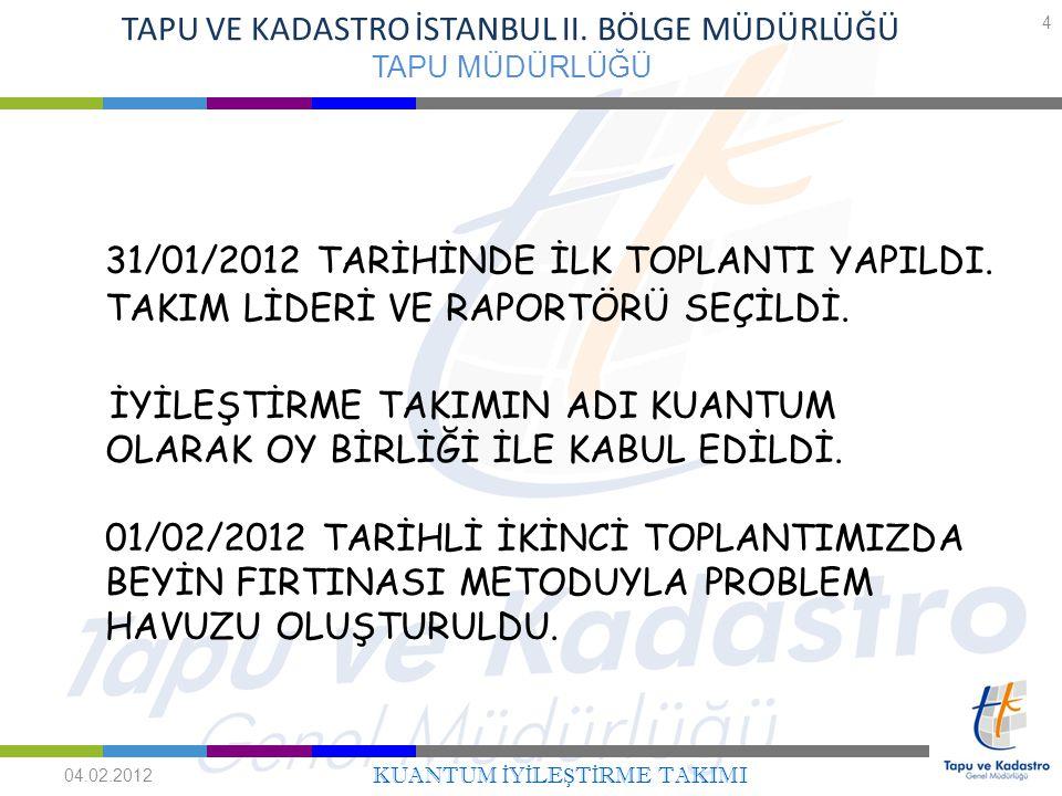 4 TAPU VE KADASTRO İSTANBUL II. BÖLGE MÜDÜRLÜĞÜ TAPU MÜDÜRLÜĞÜ 31/01/2012 TARİHİNDE İLK TOPLANTI YAPILDI. TAKIM LİDERİ VE RAPORTÖRÜ SEÇİLDİ. İYİLEŞTİR