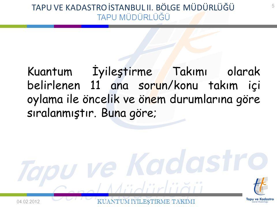 16 TAPU VE KADASTRO İSTANBUL II.