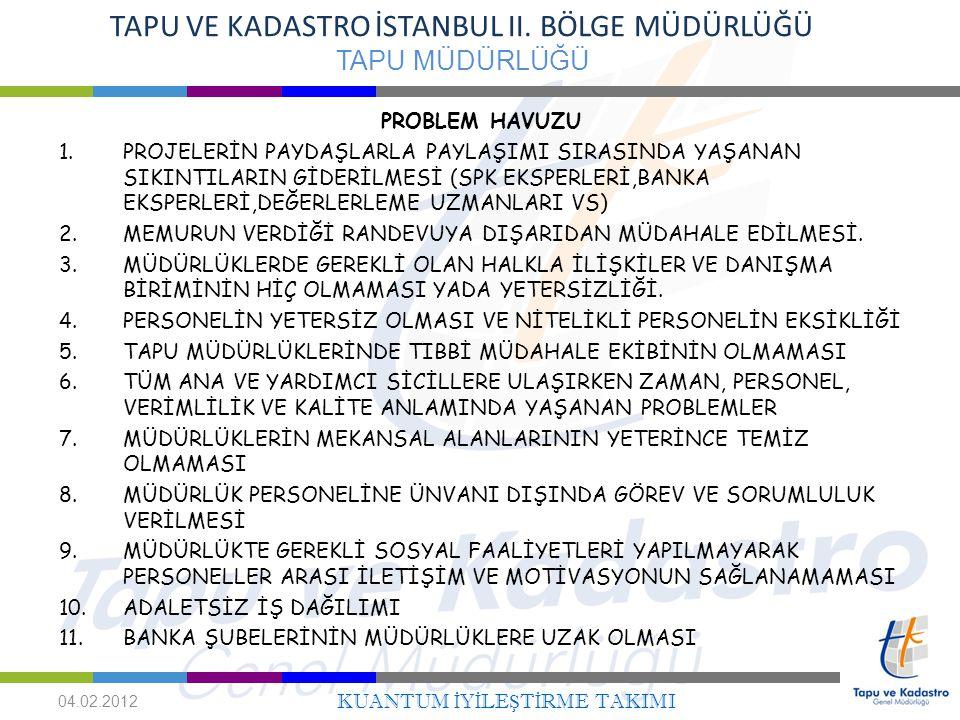 TAPU VE KADASTRO İSTANBUL II. BÖLGE MÜDÜRLÜĞÜ TAPU MÜDÜRLÜĞÜ 04.02.2012 KUANTUM İ Y İ LE Ş T İ RME TAKIMI PROBLEM HAVUZU 1.PROJELERİN PAYDAŞLARLA PAYL