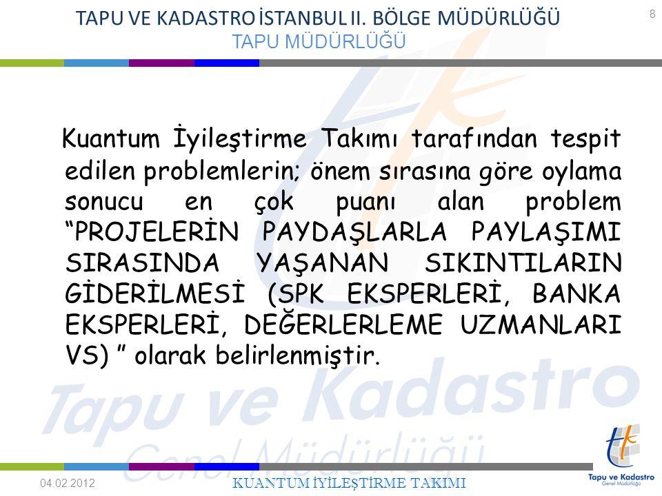 TAPU VE KADASTRO İSTANBUL II.