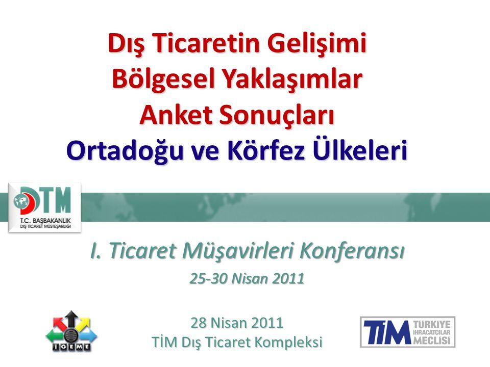 Dış Ticaretin Gelişimi Bölgesel Yaklaşımlar Anket Sonuçları Ortadoğu ve Körfez Ülkeleri I. Ticaret Müşavirleri Konferansı 25-30 Nisan 2011 28 Nisan 20