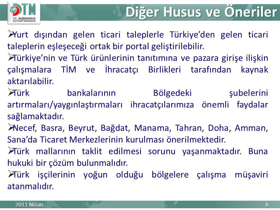  Yurt dışından gelen ticari taleplerle Türkiye'den gelen ticari taleplerin eşleşeceği ortak bir portal geliştirilebilir.  Türkiye'nin ve Türk ürünle