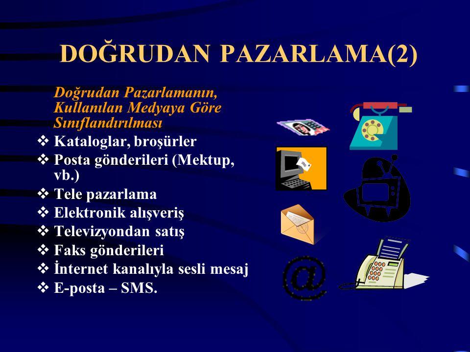 DOĞRUDAN PAZARLAMA(2) Doğrudan Pazarlamanın, Kullanılan Medyaya Göre Sınıflandırılması  Kataloglar, broşürler  Posta gönderileri (Mektup, vb.)  Tel