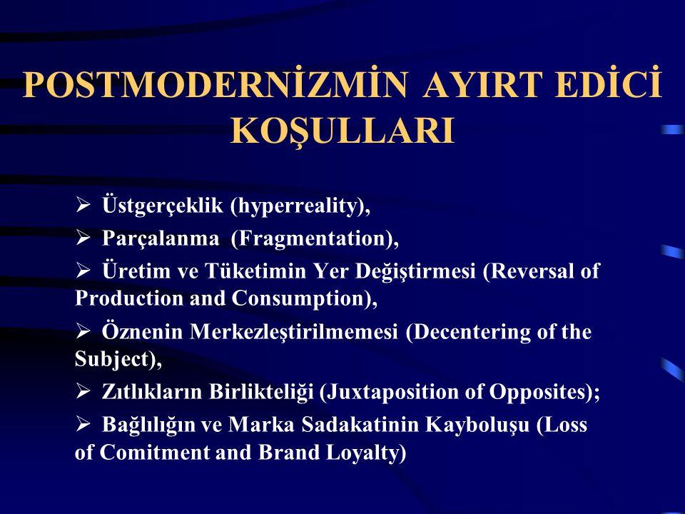 POSTMODERNİZMİN AYIRT EDİCİ KOŞULLARI  Üstgerçeklik (hyperreality),  Parçalanma (Fragmentation),  Üretim ve Tüketimin Yer Değiştirmesi (Reversal of