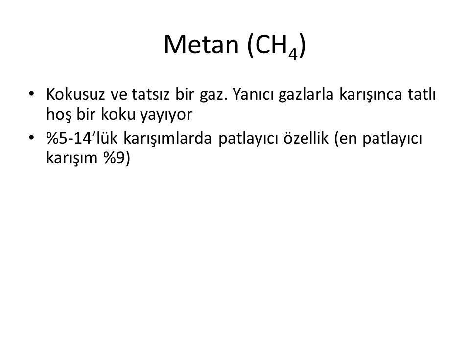 Metan (CH 4 ) Kokusuz ve tatsız bir gaz. Yanıcı gazlarla karışınca tatlı hoş bir koku yayıyor %5-14'lük karışımlarda patlayıcı özellik (en patlayıcı k