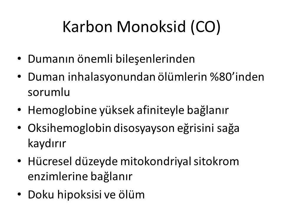 Karbon Monoksid (CO) Dumanın önemli bileşenlerinden Duman inhalasyonundan ölümlerin %80'inden sorumlu Hemoglobine yüksek afiniteyle bağlanır Oksihemog