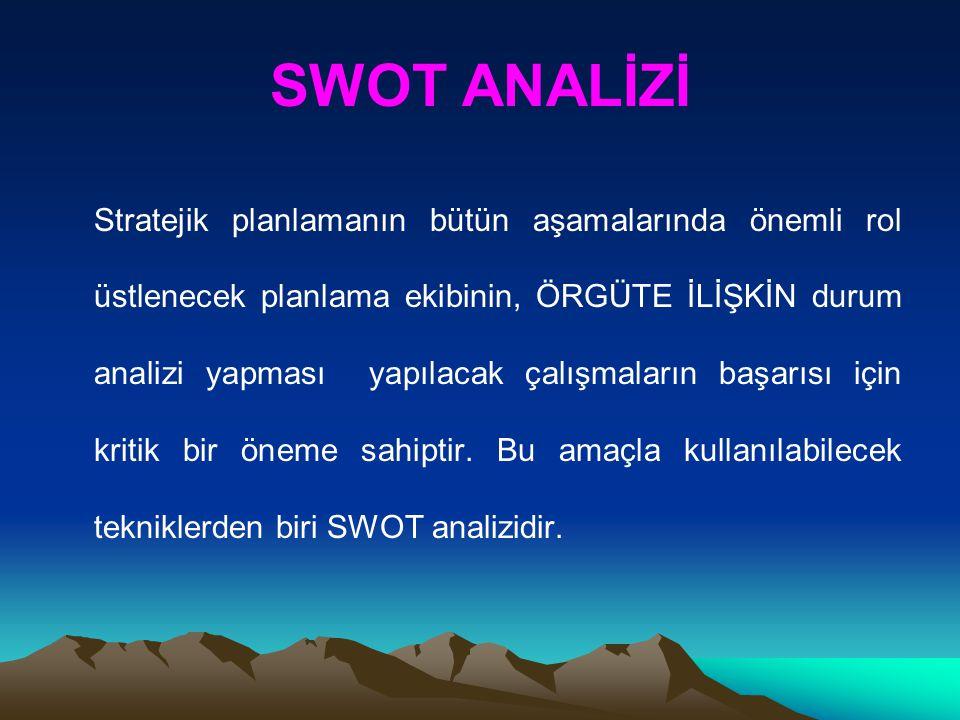 SWOT ANALİZİ Stratejik planlamanın bütün aşamalarında önemli rol üstlenecek planlama ekibinin, ÖRGÜTE İLİŞKİN durum analizi yapması yapılacak çalışmal