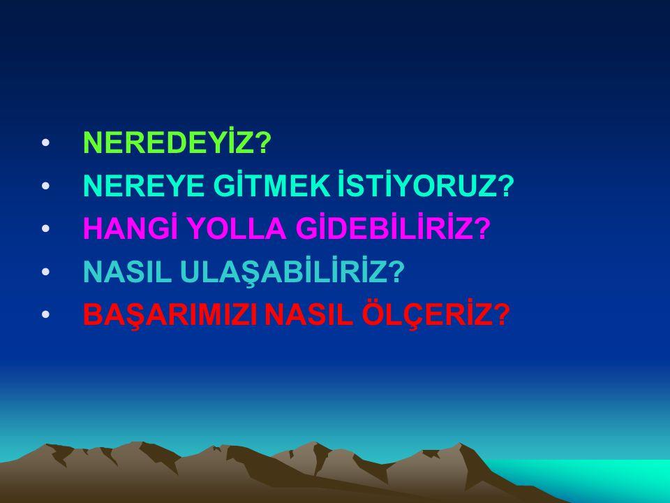ZAYIF YÖNLERİMİZ 1.