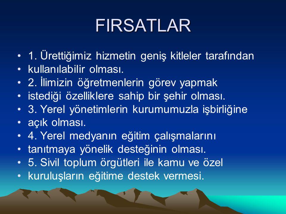 FIRSATLAR 1.Ürettiğimiz hizmetin geniş kitleler tarafından kullanılabilir olması.