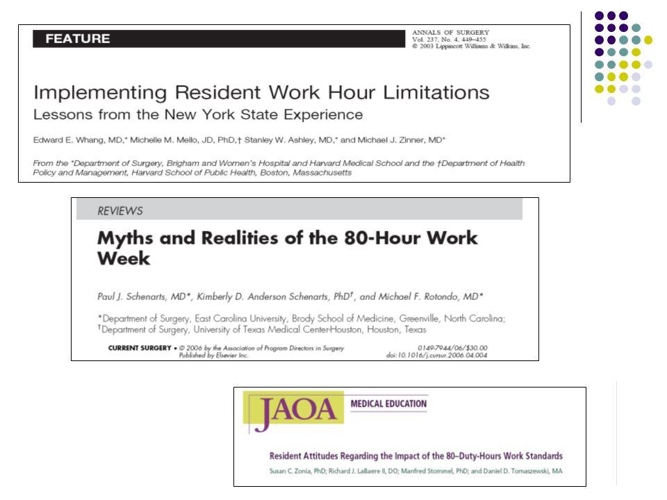 ARCH SURG/VOL 142 (NO.8), AUG 2007 www.archsurg.com - Retrospektif kohort -Akademik level 1 travma merkezi -Sonuç : 2 periyod arasında ölüm oranlarında farklılık saptanmamış olmasına rağmen 80 saat çalışma sonrası ortaya çıkan komplikasyonlarda belirgin artış görülmüştür.