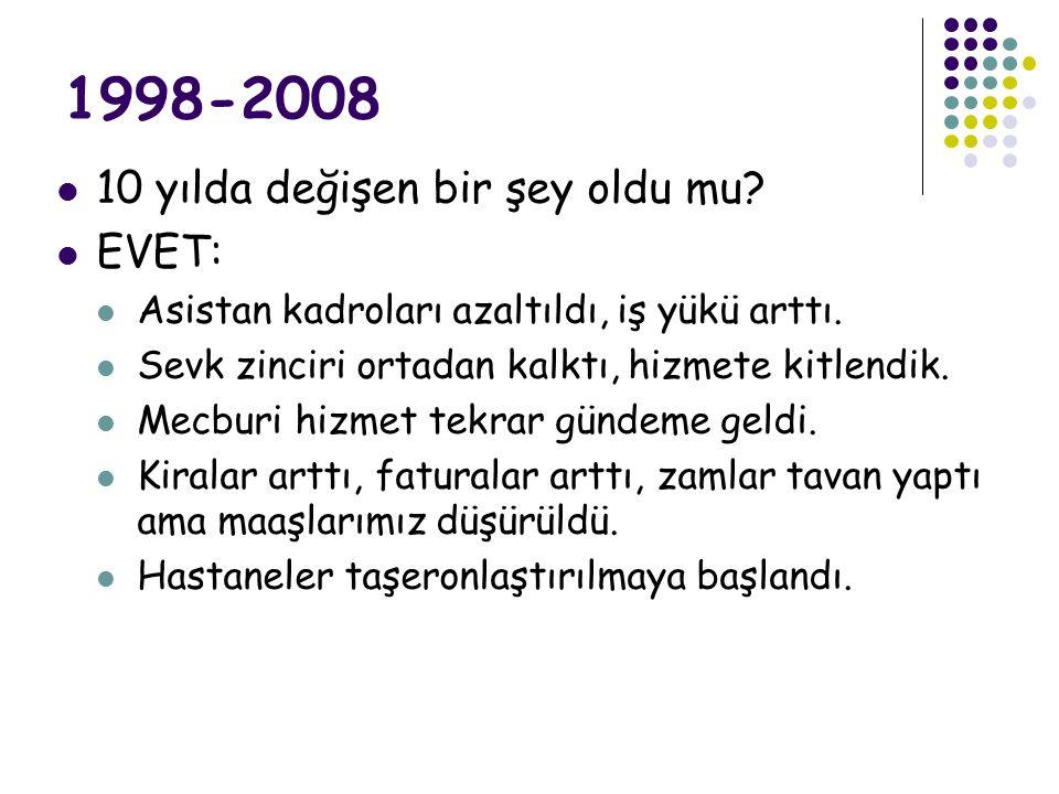 UEÇG ANKETİ 1998 : Nöbet sonrası izniniz var mı? Fig. 37