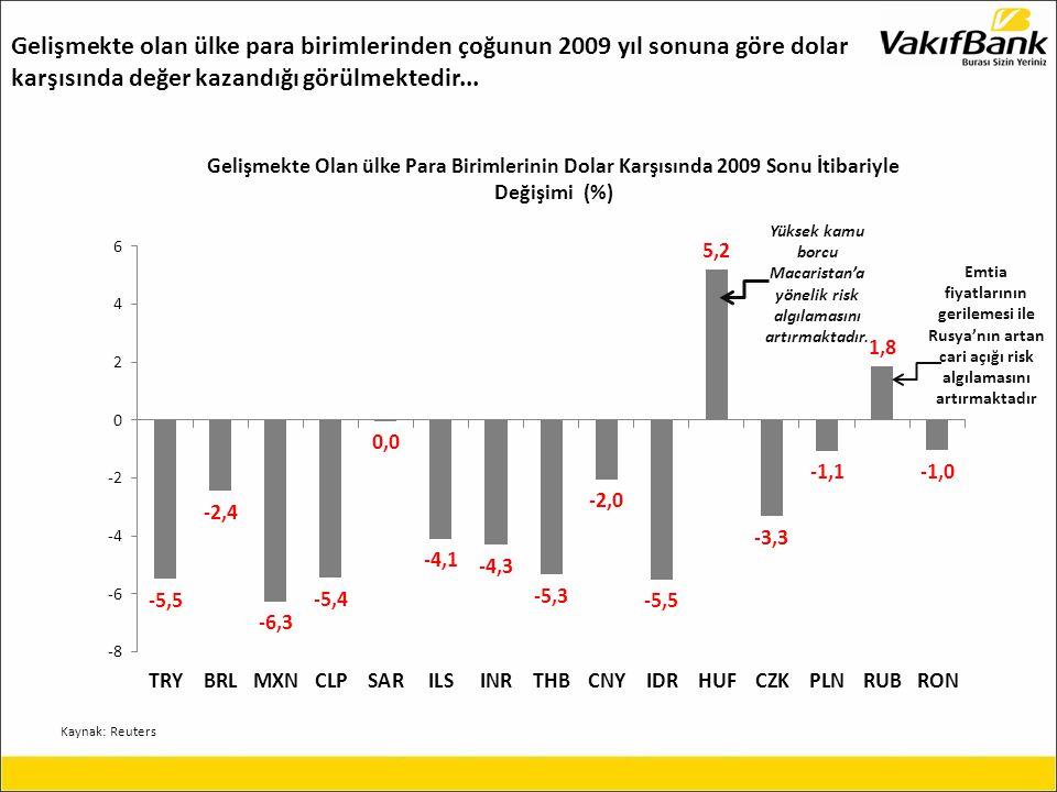 Gelişmekte olan ülke para birimlerinden çoğunun 2009 yıl sonuna göre dolar karşısında değer kazandığı görülmektedir...