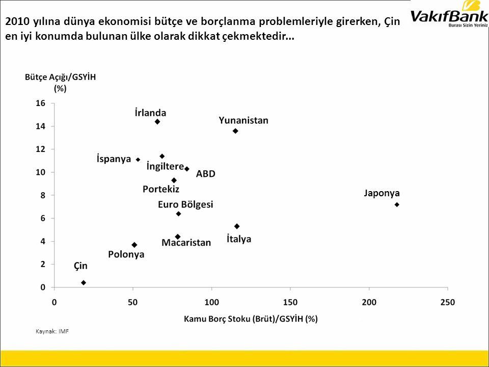 Kaynak: Bloomberg Avrupa ülkelerinin yüksek kamu açığı sorunları ve bu bağlamda alınan önlemler gelişmiş ülkelerde büyüme performansının yeniden hız kesmesine neden olurken, son açıklanan veriler ikinci bir dip olasılığını azaltmıştır...