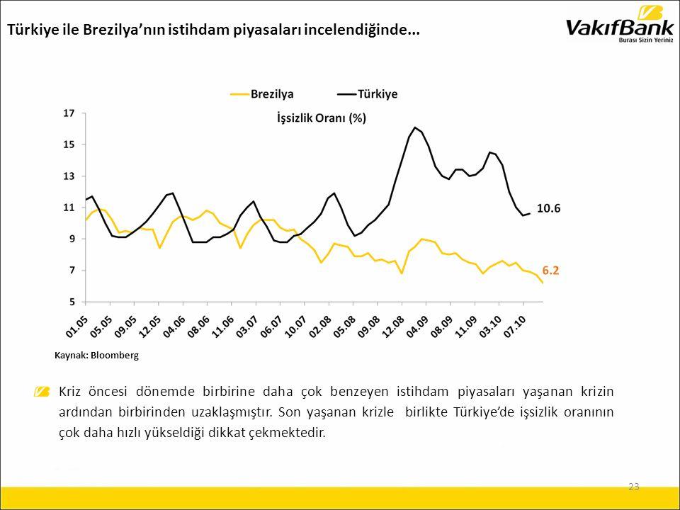 23 Kriz öncesi dönemde birbirine daha çok benzeyen istihdam piyasaları yaşanan krizin ardından birbirinden uzaklaşmıştır.
