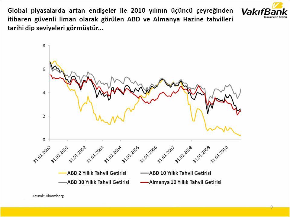 20 İki ülkenin enflasyon dinamikleri incelendiğinde...