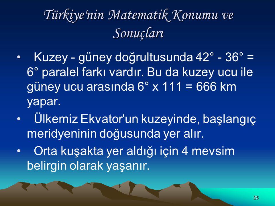24 Türkiye'nin Matematik Konumu ve Sonuçları Türkiye, 36° - 42° Kuzey paralelleri ile 26°-45° Doğu meridyenleri arasında yer alır. Doğu - batı istikam