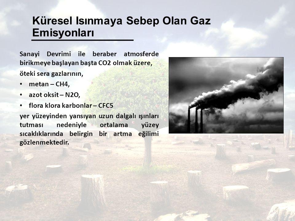 Küresel Isınmaya Sebep Olan Gaz Emisyonları Sanayi Devrimi ile beraber atmosferde birikmeye başlayan başta CO2 olmak üzere, öteki sera gazlarının, met
