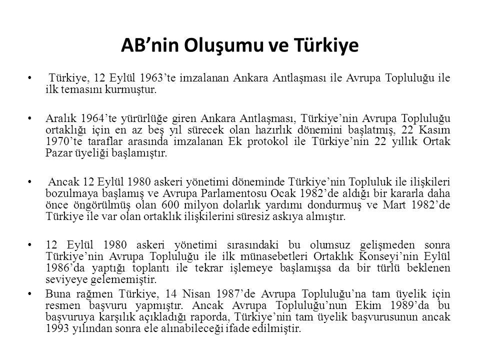 AB'nin Oluşumu ve Türkiye Türkiye, 12 Eylül 1963'te imzalanan Ankara Antlaşması ile Avrupa Topluluğu ile ilk temasını kurmuştur. Aralık 1964'te yürürl