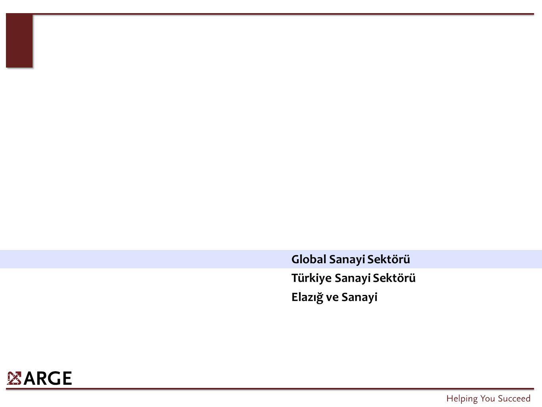 Global Sanayi Sektörü Türkiye Sanayi Sektörü Elazığ ve Sanayi