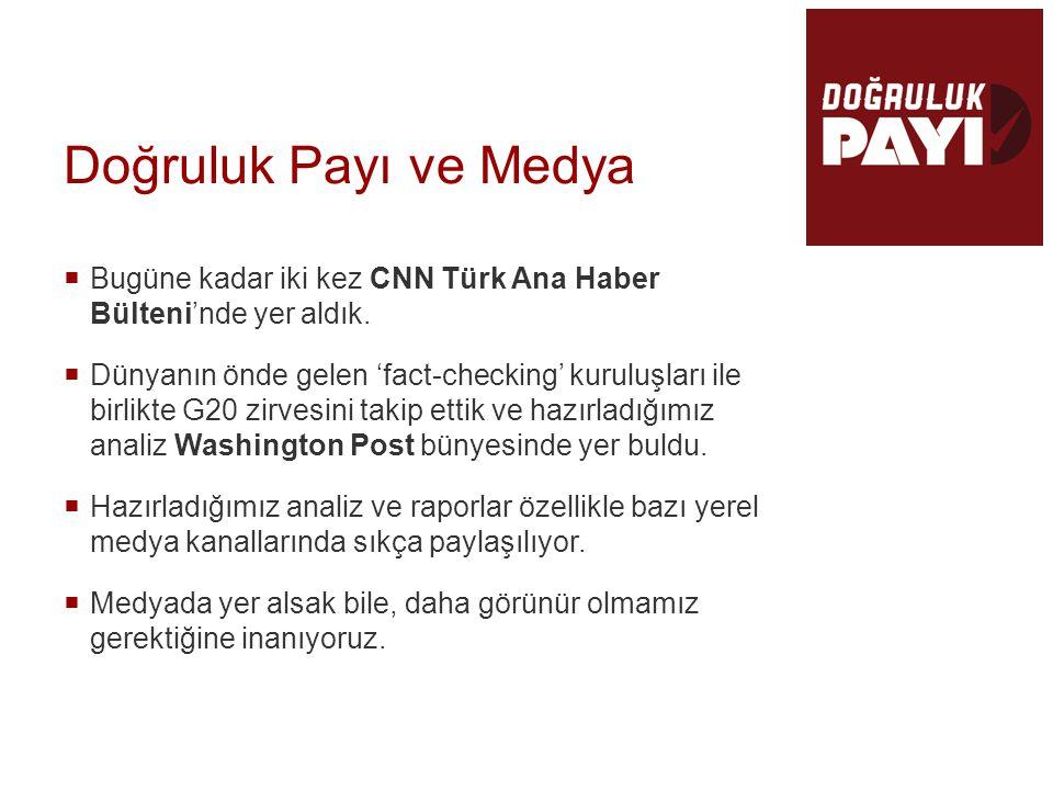 Doğruluk Payı ve Medya  Bugüne kadar iki kez CNN Türk Ana Haber Bülteni'nde yer aldık.